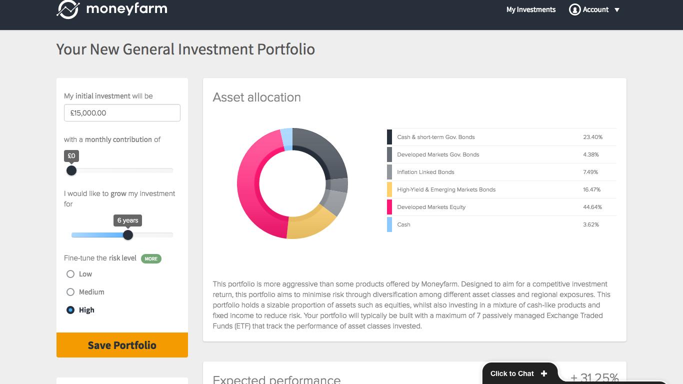 Moneyfarm example portfolio