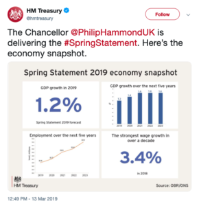Economy Snapshot