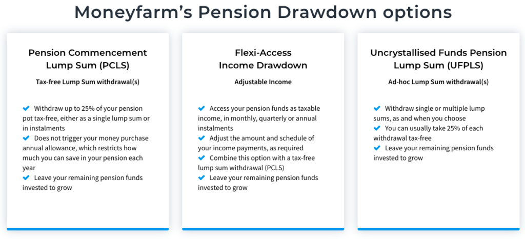 Moneyfarm pension drawdown options