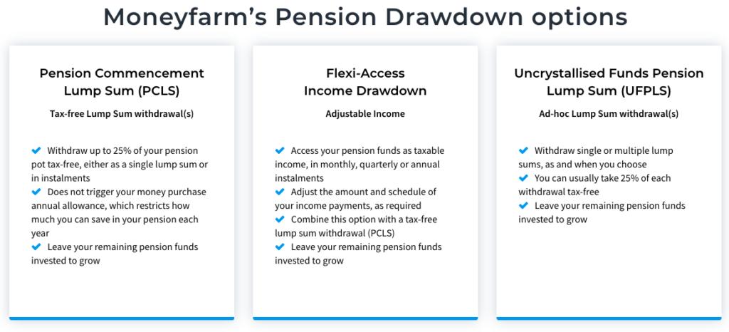 Moneyfarm pension drawdown options