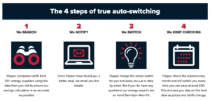 Flipper - The 4 steps of true auto-switching