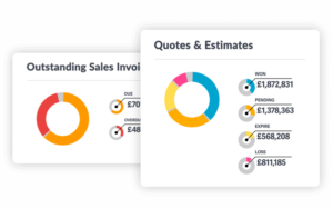 Sage business cloud accounting review